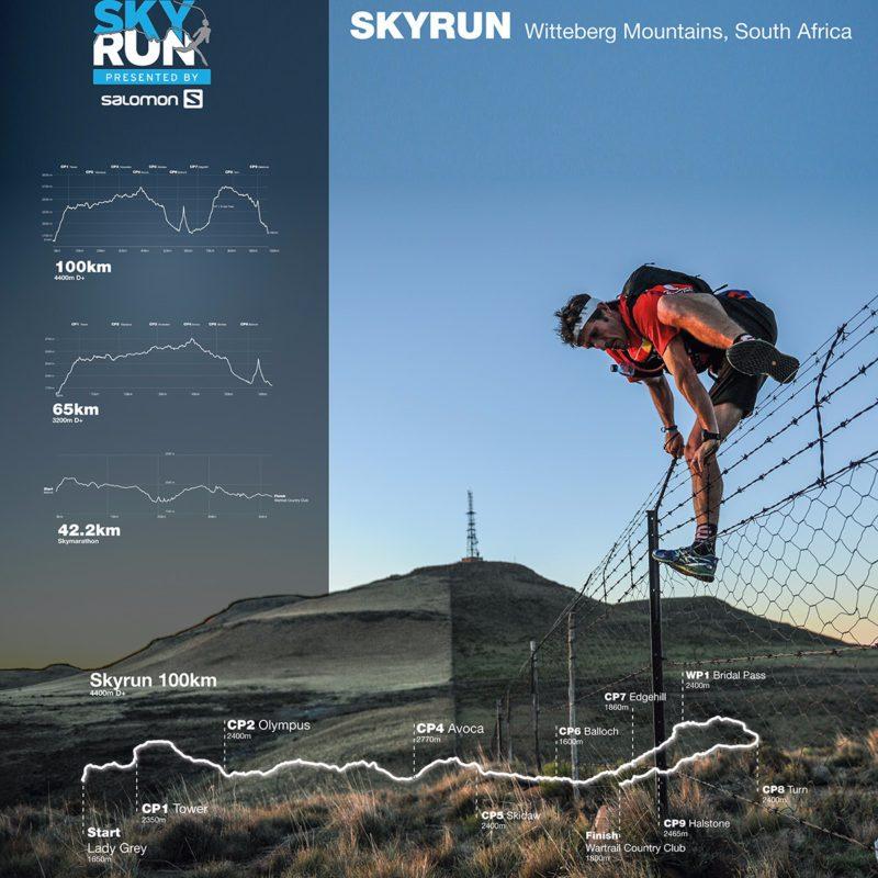 Skyrun profiles
